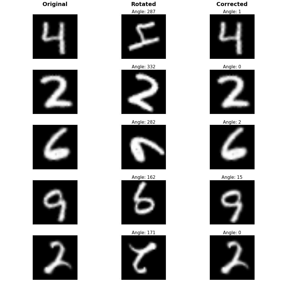 Correcting Image Orientation Using Convolutional Neural Networks