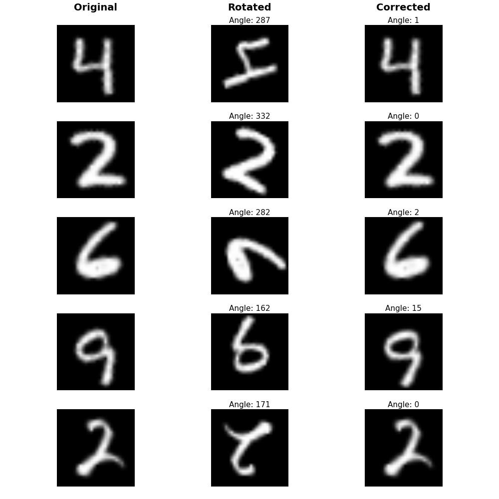 Correcting Image Orientation Using Convolutional Neural